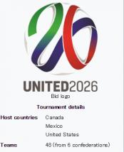 FIFA2026Logo